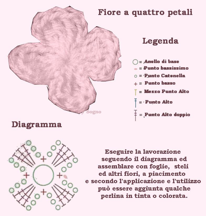 Uncinetto fiore a quattro petali - Fiore collegare i punti ...